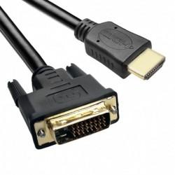 Cavo sdoppiatore HDMI